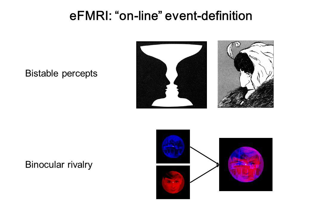eFMRI: on-line event-definition