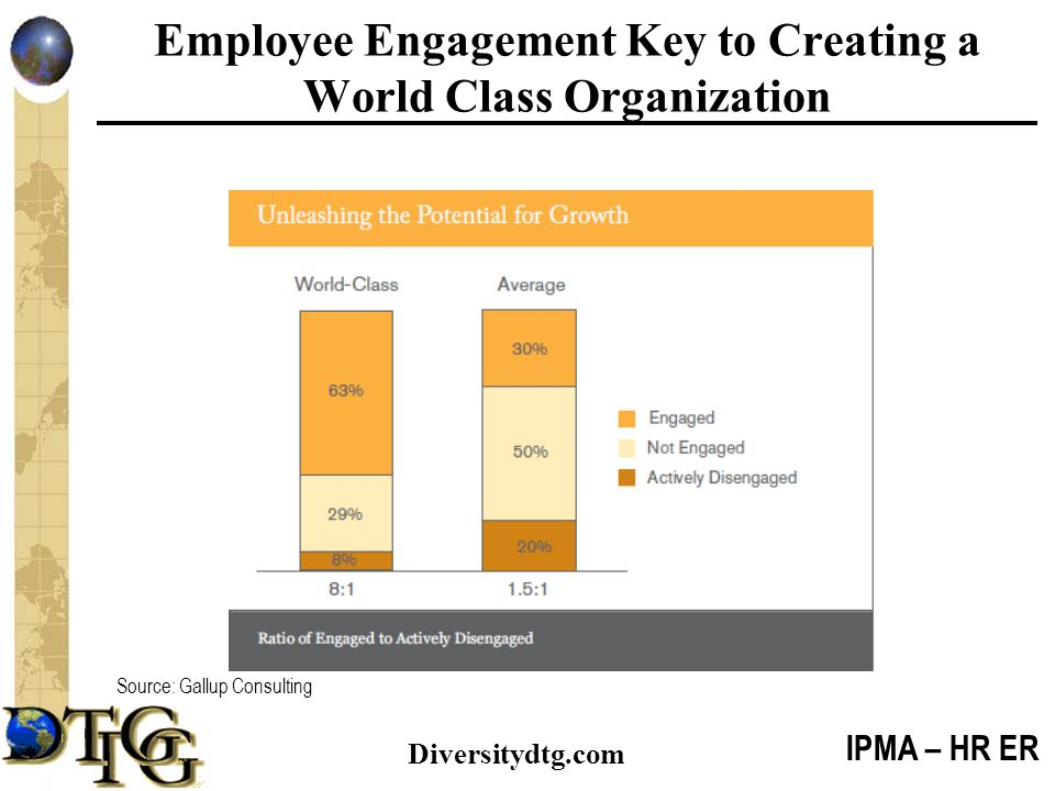 Employee Engagement Key to Creating a World Class Organization