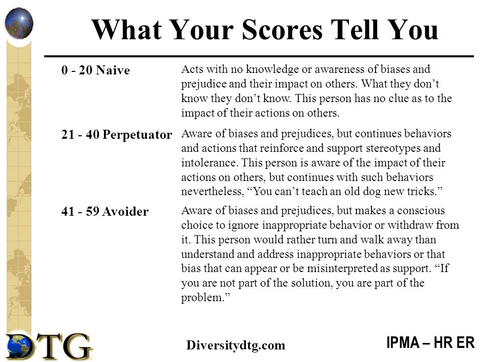What Your Scores Tell You