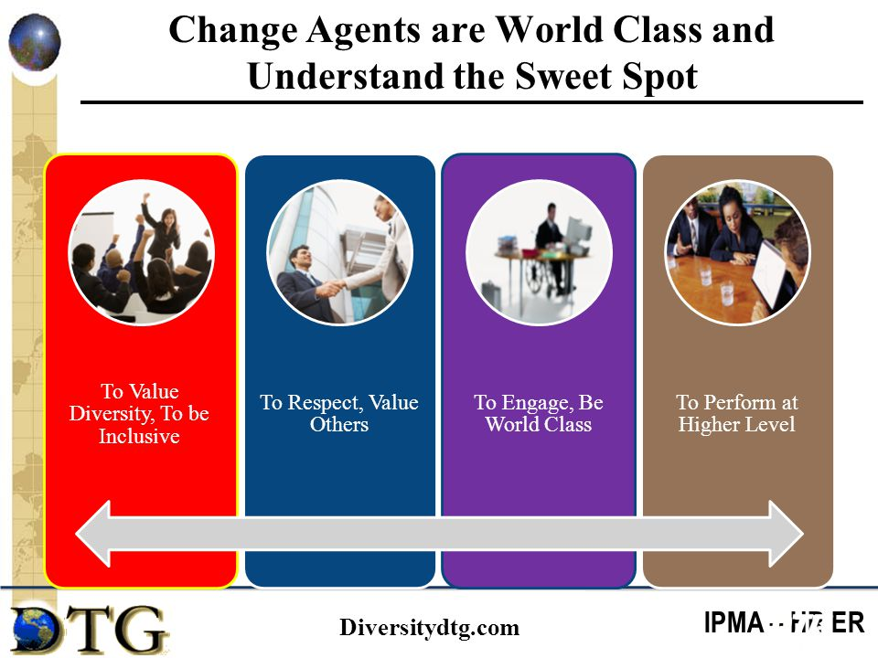 Change Agents are World Class and Understand the Sweet Spot