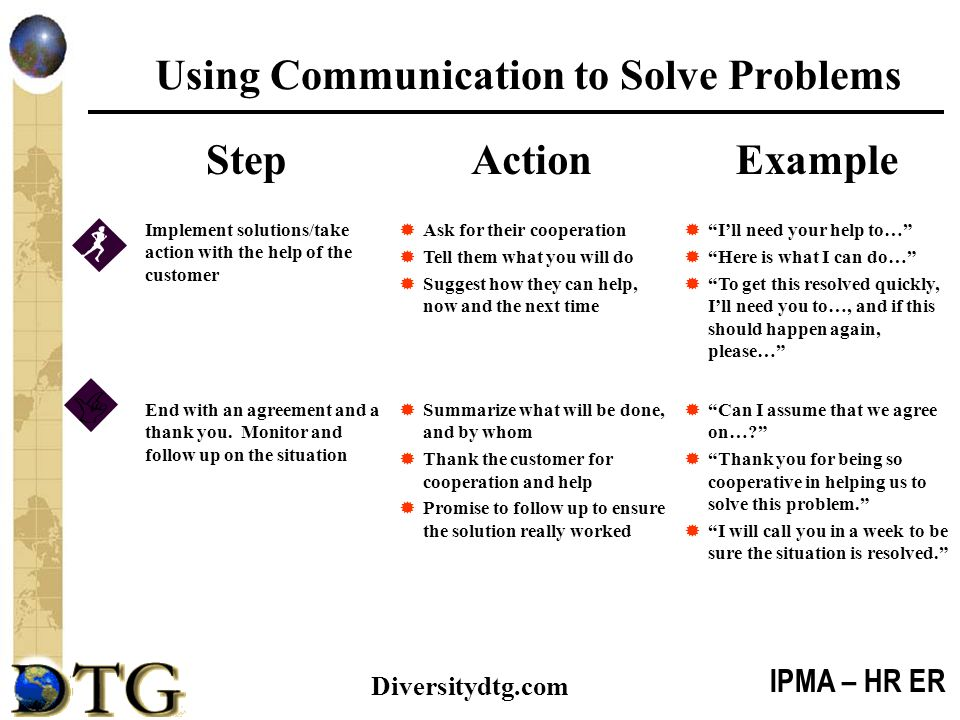 Using Communication to Solve Problems