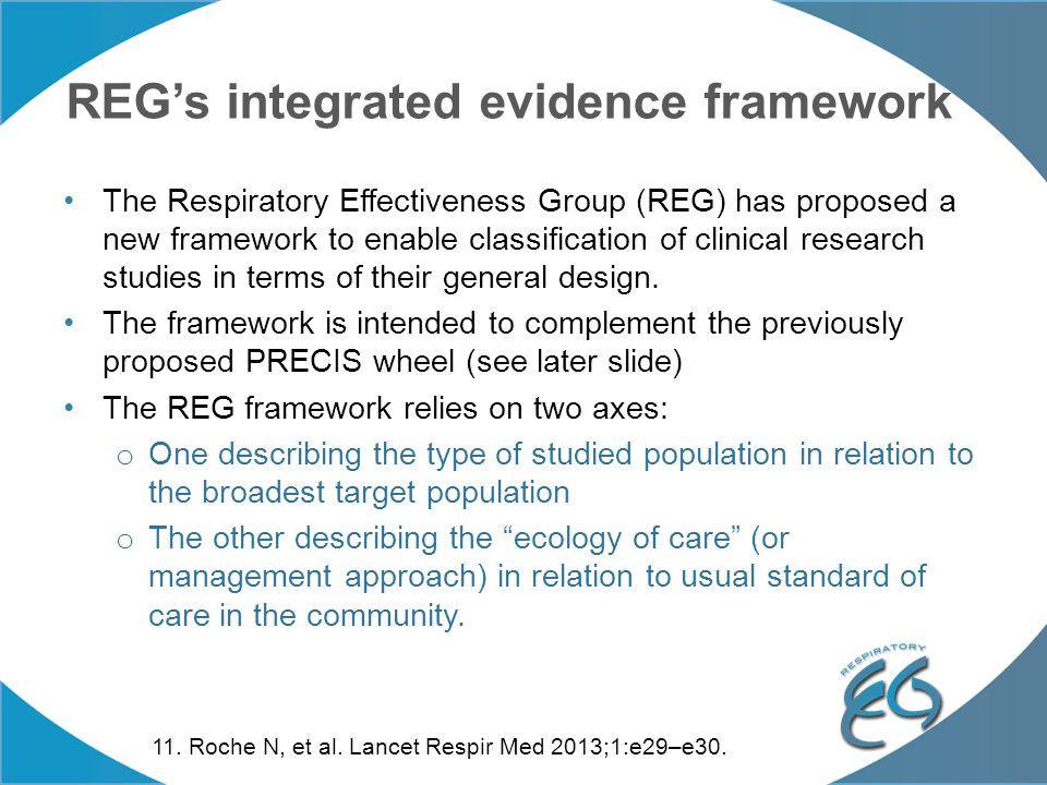 REG's integrated evidence framework
