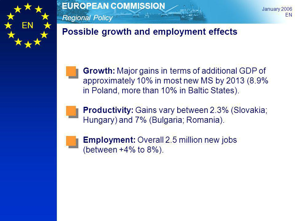 Possible growth and employment effects