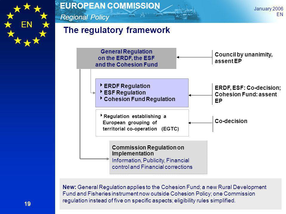 The regulatory framework