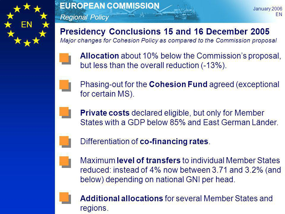 Presidency Conclusions 15 and 16 December 2005