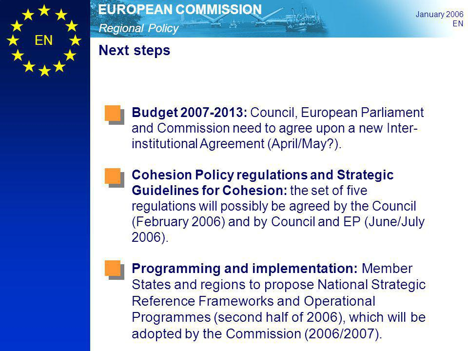 Next steps Budget 2007-2013: Council, European Parliament and Commission need to agree upon a new Inter-institutional Agreement (April/May ).