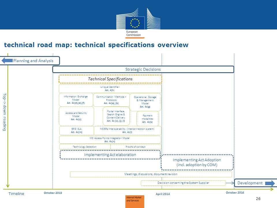 technical road map: technical specifications overview