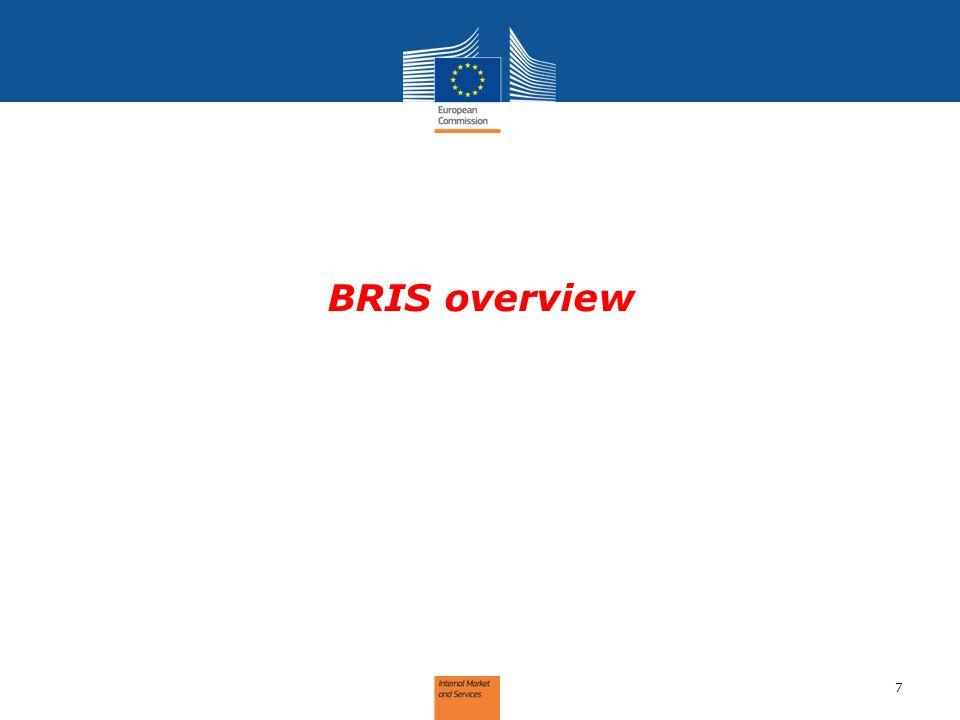 BRIS overview