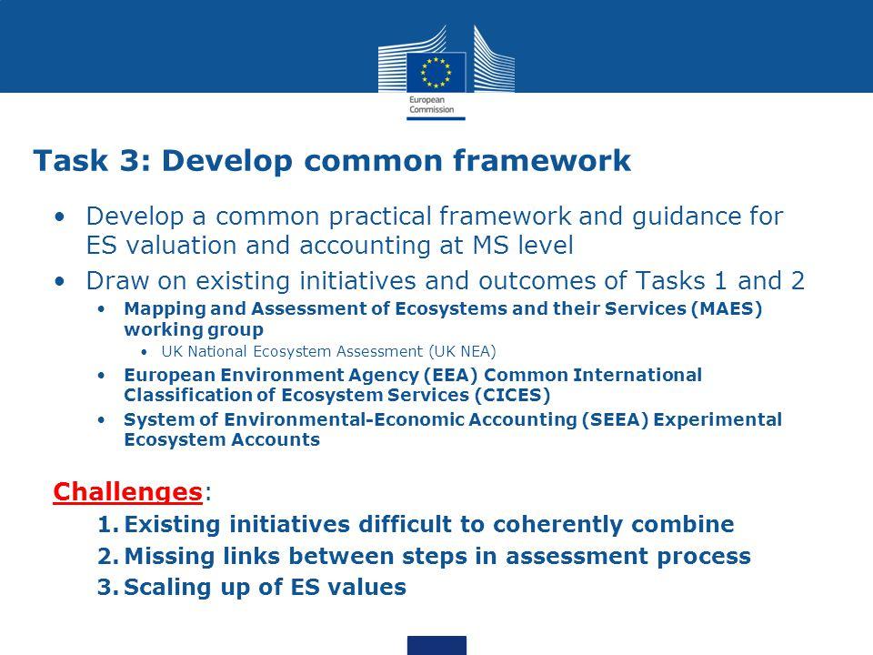 Task 3: Develop common framework