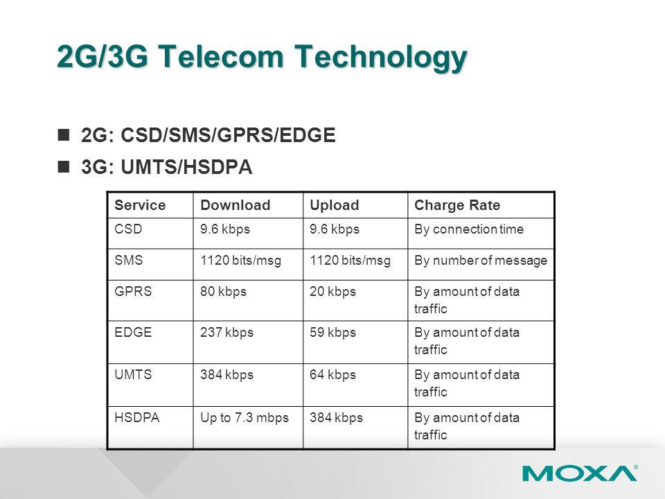 2G/3G Telecom Technology