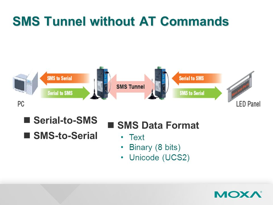 SMS Tunnel without AT Commands