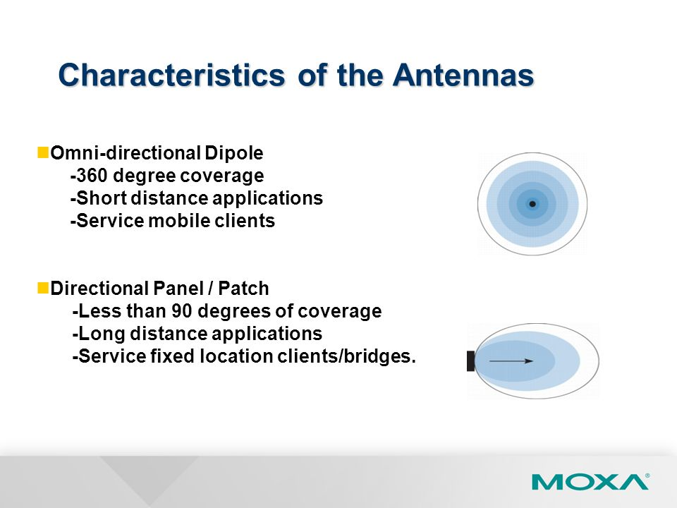 Characteristics of the Antennas