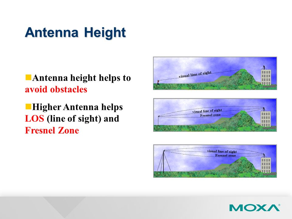 Antenna Height Antenna height helps to avoid obstacles