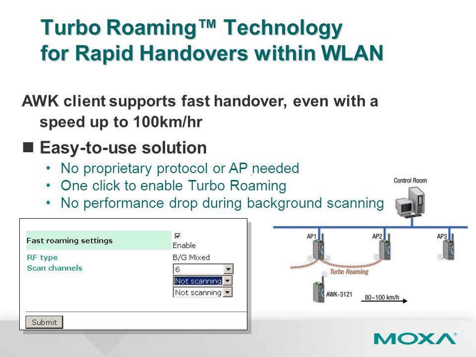 Turbo Roaming™ Technology for Rapid Handovers within WLAN