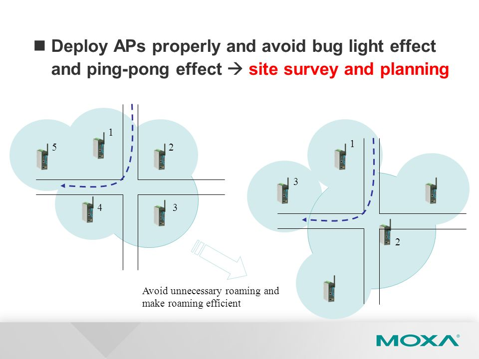 Deploy APs properly and avoid bug light effect and ping-pong effect  site survey and planning