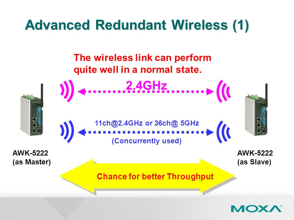 Advanced Redundant Wireless (1)