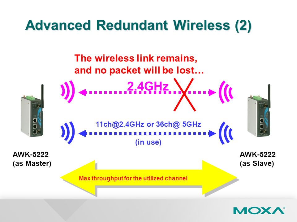 Advanced Redundant Wireless (2)