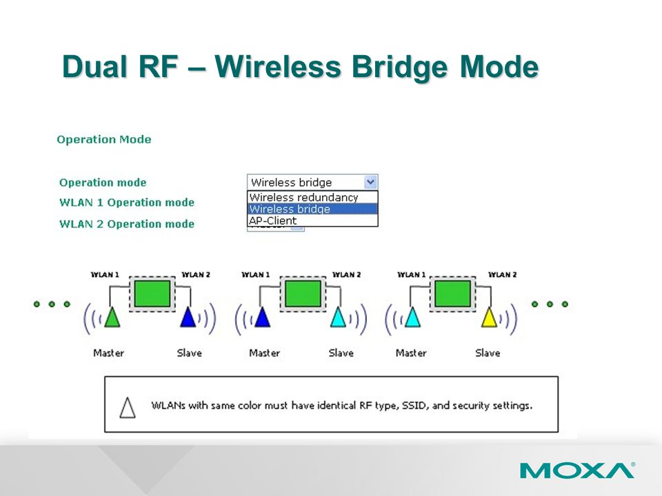 Dual RF – Wireless Bridge Mode