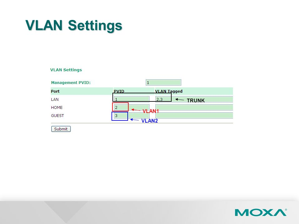 VLAN Settings TRUNK VLAN1 VLAN2
