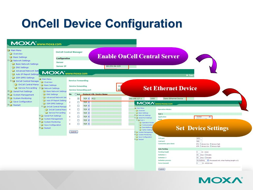 OnCell Device Configuration