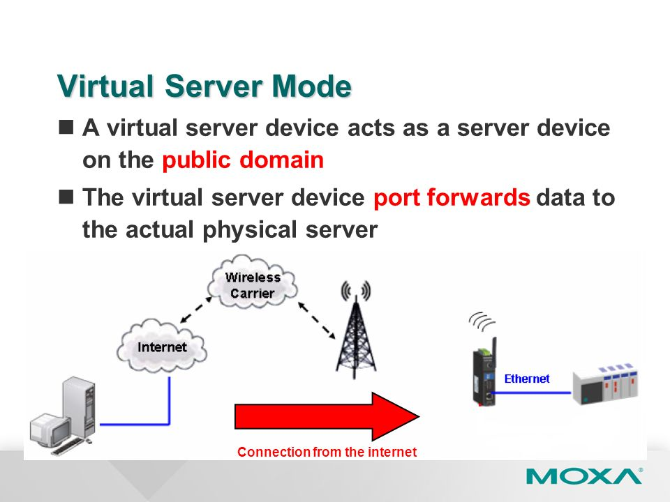 Virtual Server Mode A virtual server device acts as a server device on the public domain.