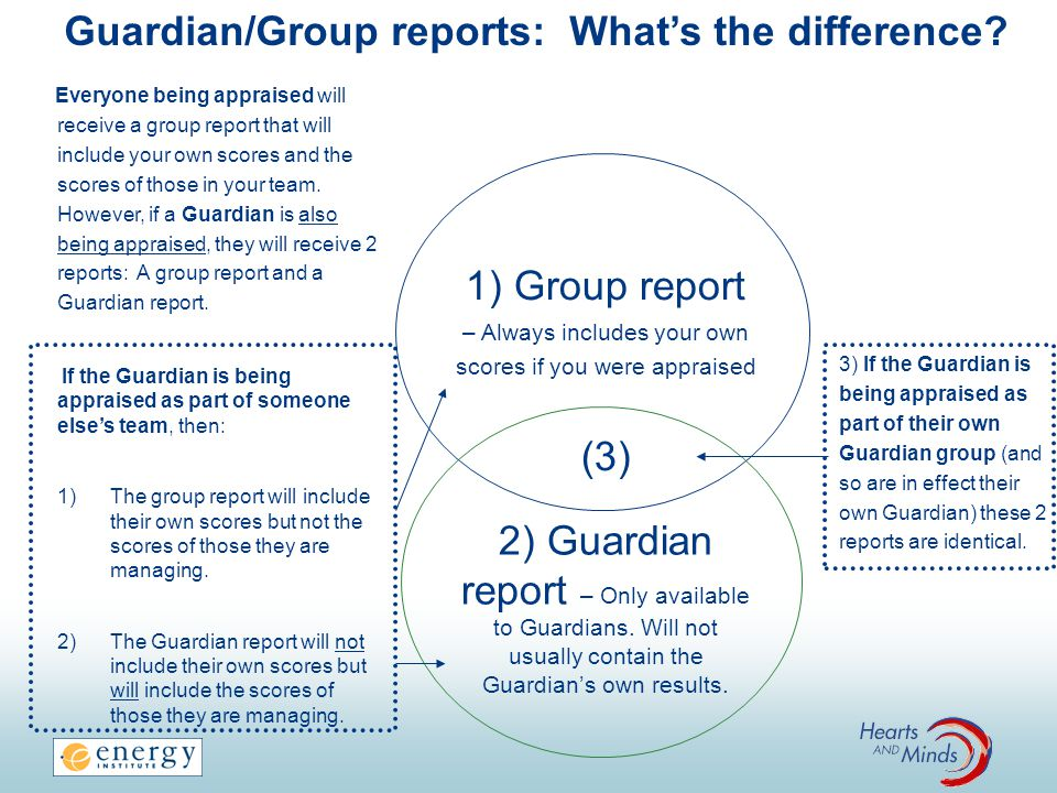 Guardian/Group reports: What's the difference