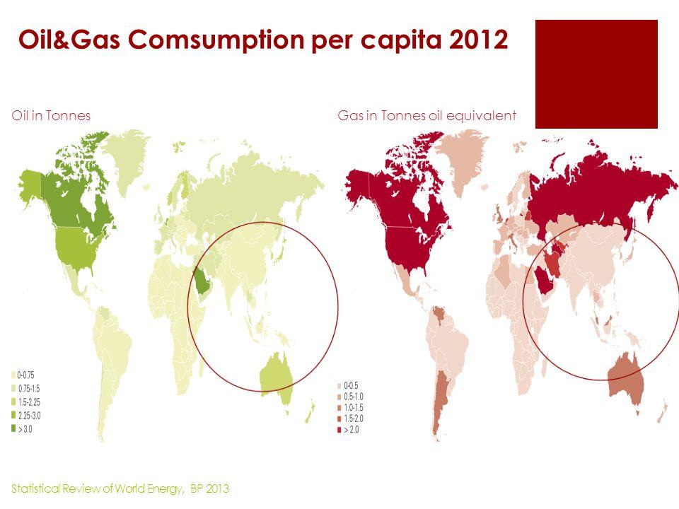 Oil&Gas Comsumption per capita 2012