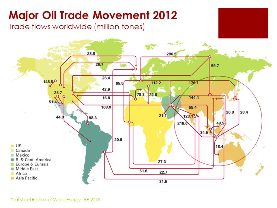 Major Oil Trade Movement 2012 Trade flows worldwide (million tones)