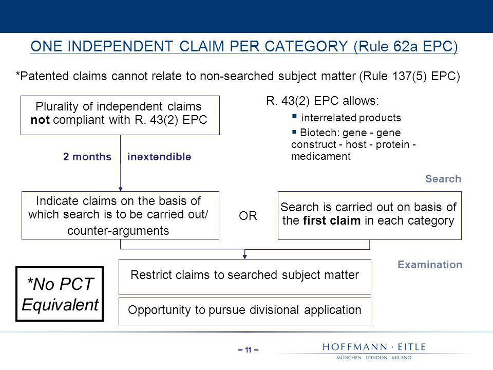 ONE INDEPENDENT CLAIM PER CATEGORY (Rule 62a EPC)