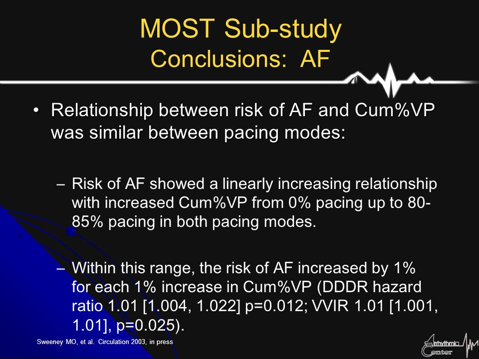 MOST Sub-study Conclusions: AF