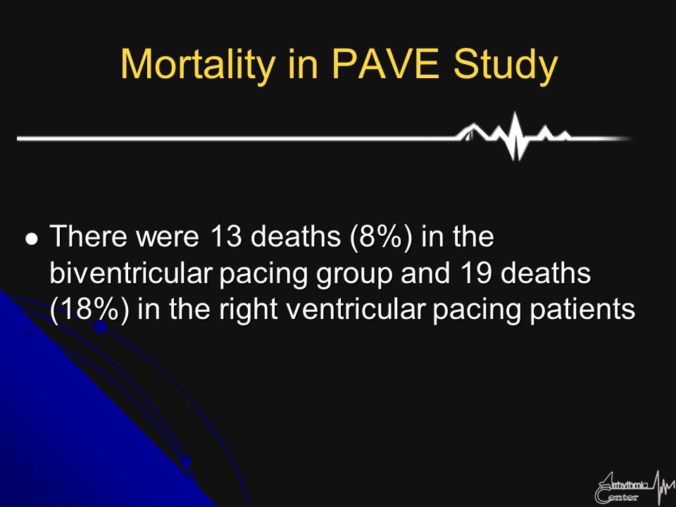 Mortality in PAVE Study