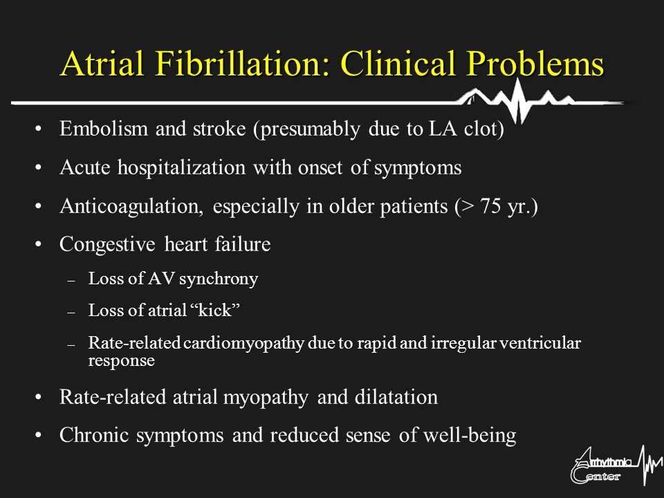 Atrial Fibrillation: Clinical Problems