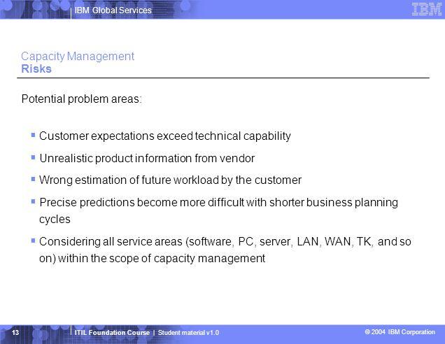 Capacity Management Risks
