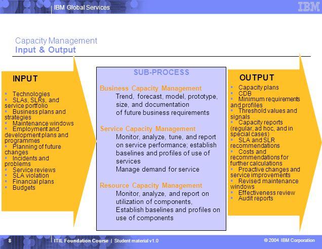Capacity Management Input & Output