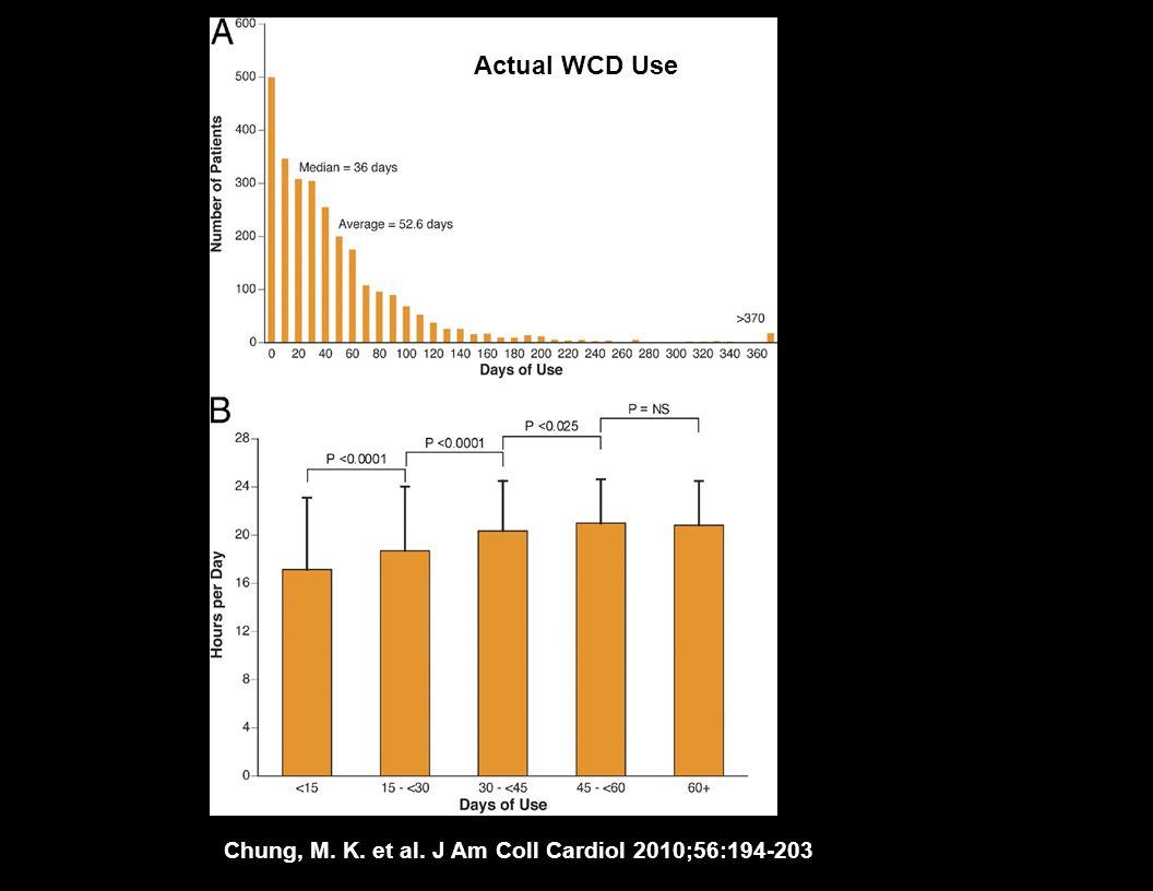 Chung, M. K. et al. J Am Coll Cardiol 2010;56:194-203