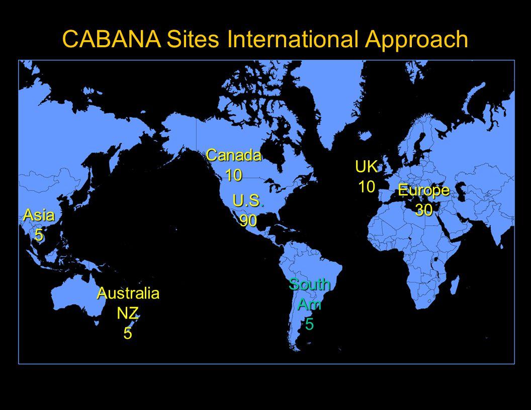 CABANA Sites International Approach