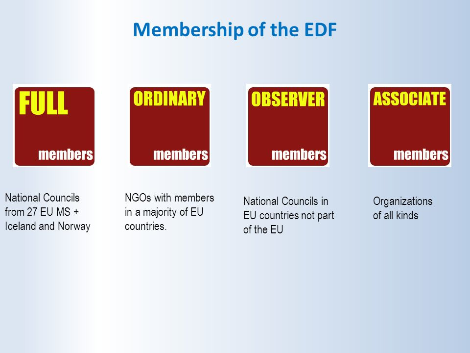 Membership of the EDF National Councils from 27 EU MS +