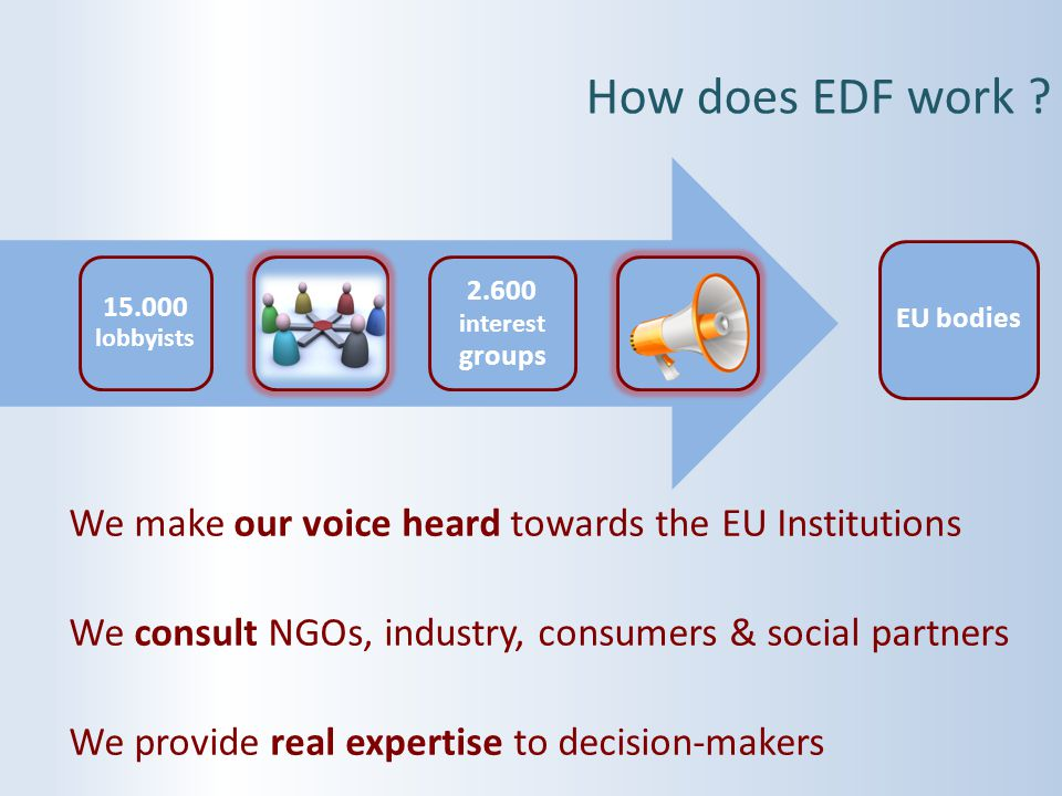 How does EDF work 15.000 lobbyists. 2.600 interest groups. EU bodies. We make our voice heard towards the EU Institutions.