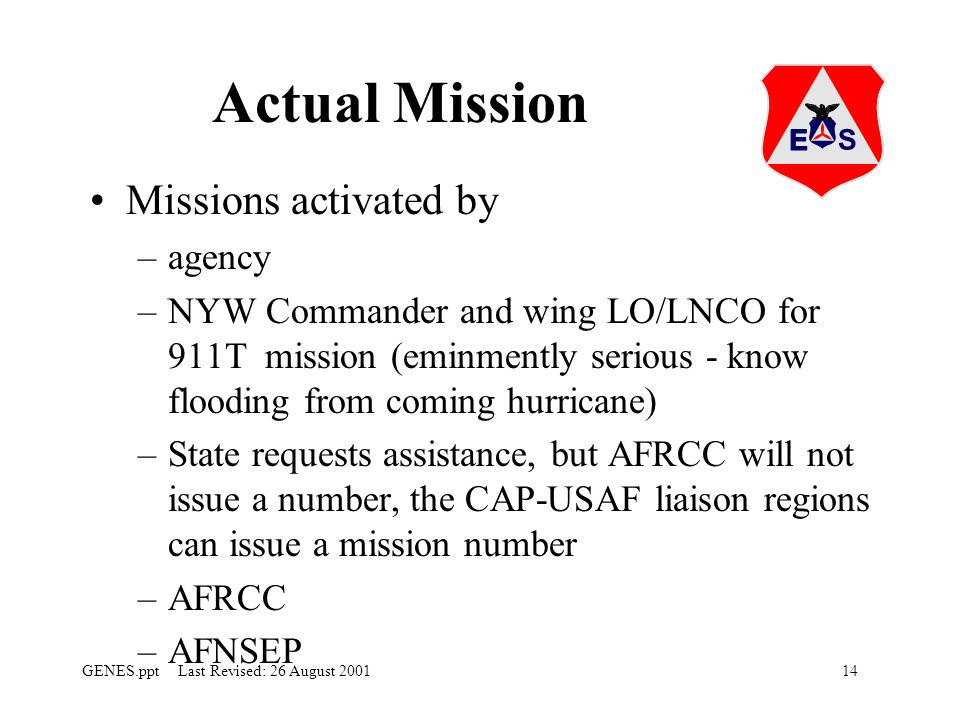Actual Mission Missions activated by agency