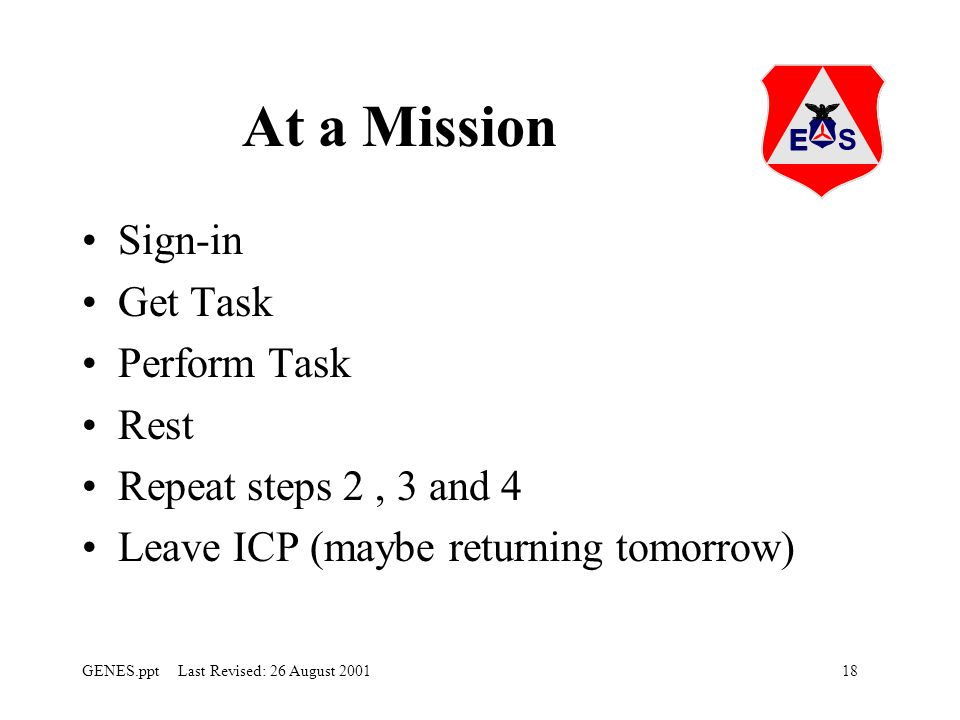 At a Mission Sign-in Get Task Perform Task Rest