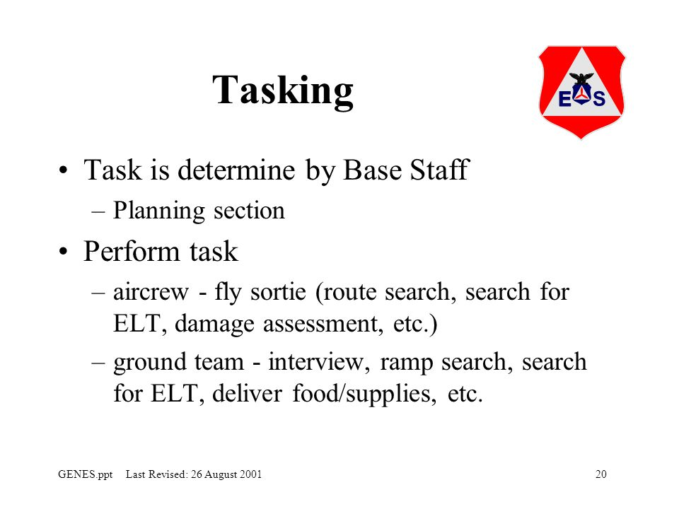 Tasking Task is determine by Base Staff Perform task Planning section