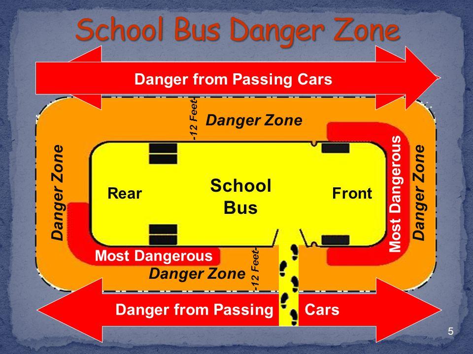 Danger from Passing Cars Danger from Passing Cars