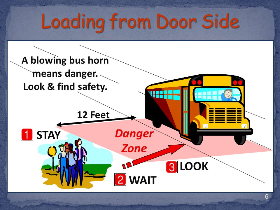 Loading from Door Side Danger Zone STAY LOOK WAIT A blowing bus horn