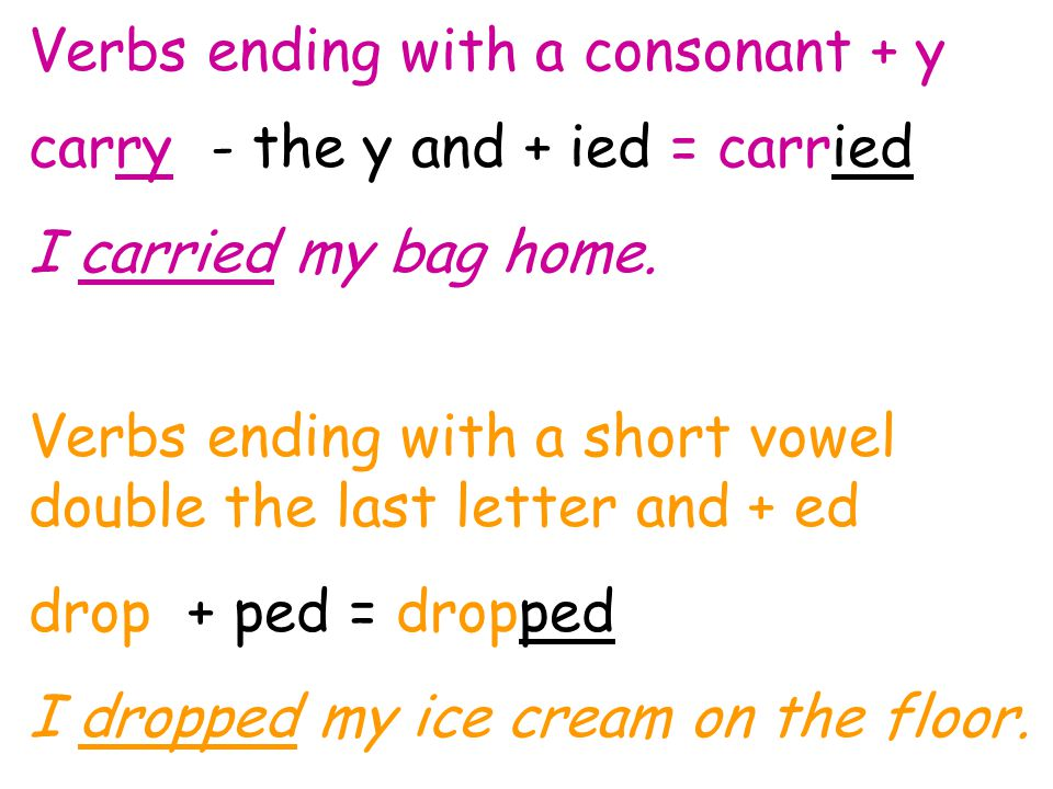 Verbs ending with a consonant + y
