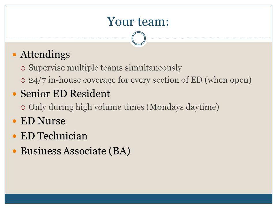 Your team: Attendings Senior ED Resident ED Nurse ED Technician