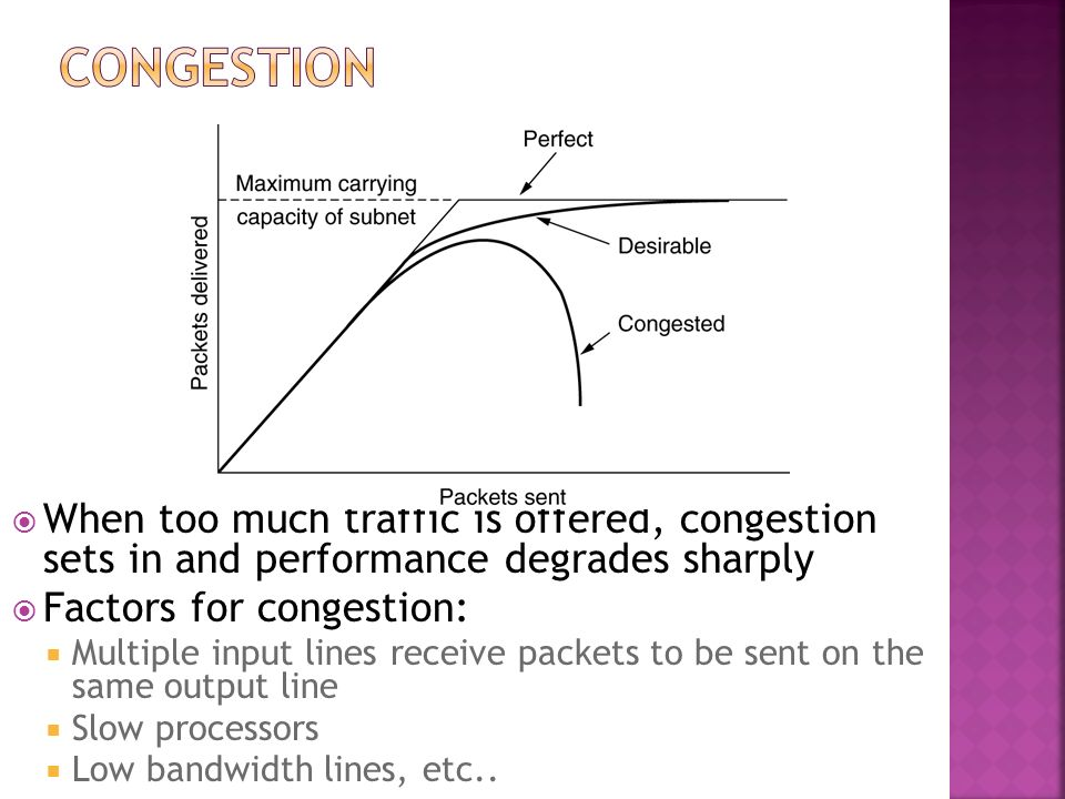 Congestion When too much traffic is offered, congestion sets in and performance degrades sharply. Factors for congestion: