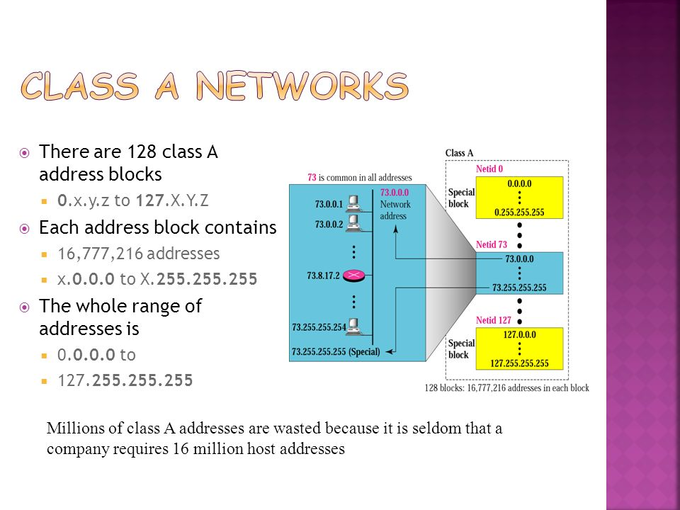 Class A Networks There are 128 class A address blocks