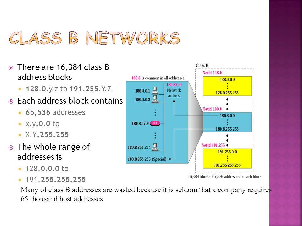 Class B Networks There are 16,384 class B address blocks