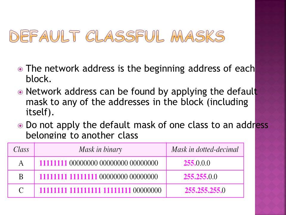 Default Classful Masks