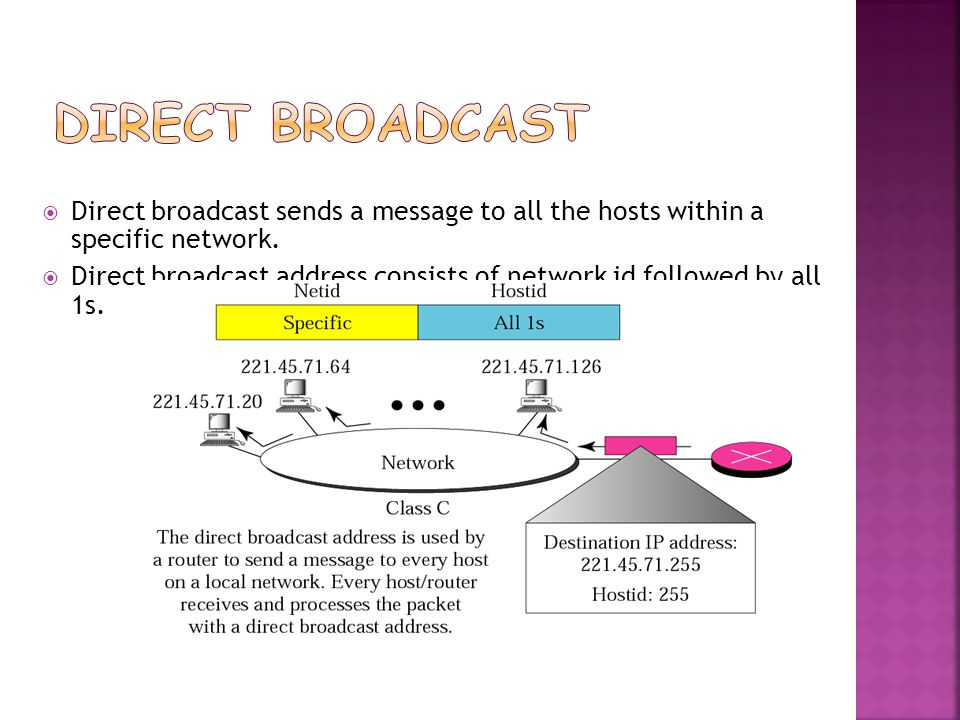 Direct Broadcast Direct broadcast sends a message to all the hosts within a specific network.